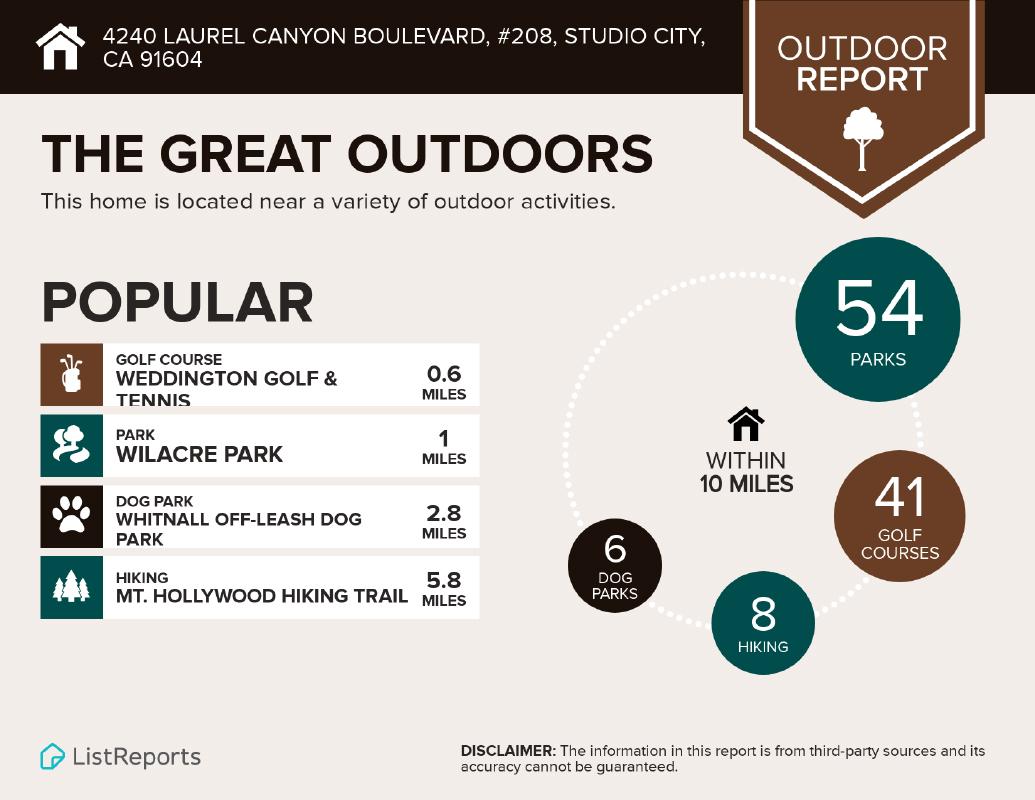 Studio City Outdoor Report