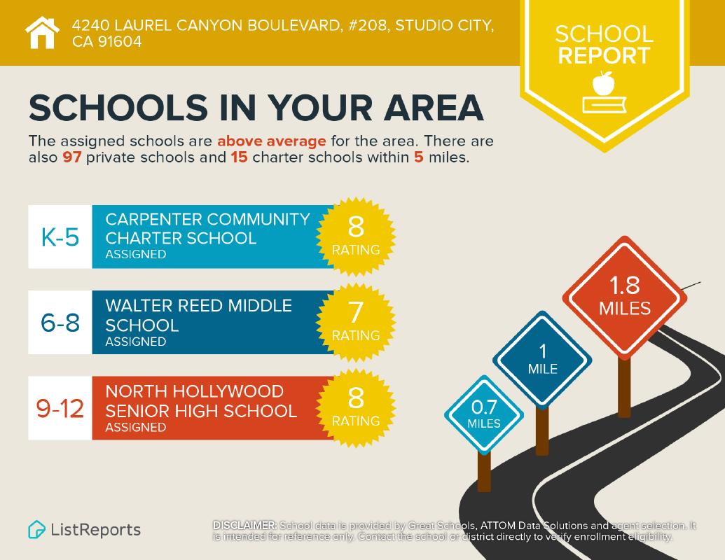 Studio City School Report